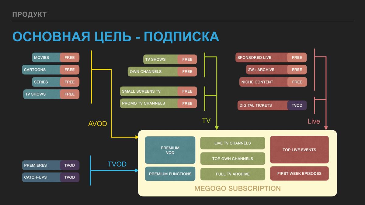 megogo_5y_2016-17